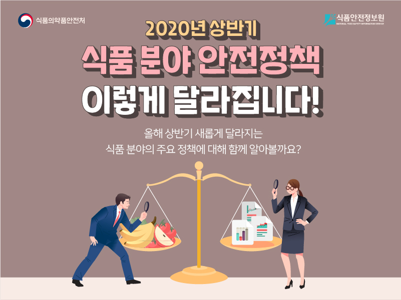 인포그래픽 2020년 상반기 식품 분야 안전정책 이렇게 달라집니다! 이미지